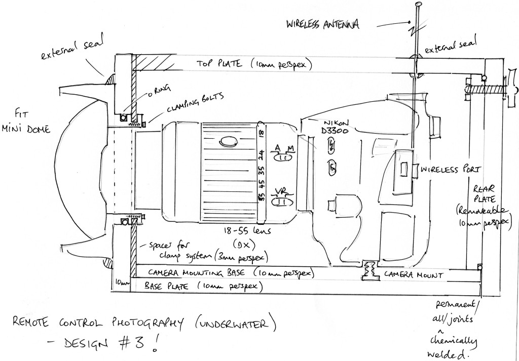 a design for a small SLR triggered by a standard radio frequency remote control